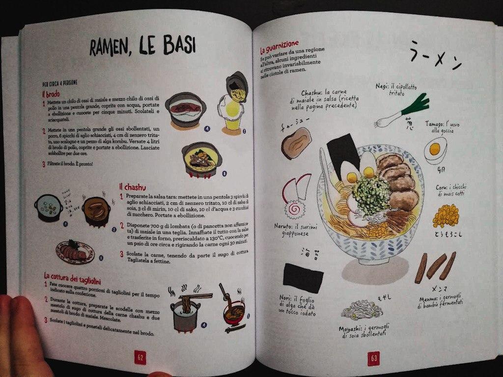 La Cucina Giapponese Illustrata